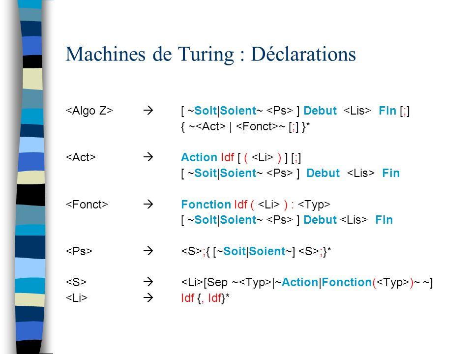 Machines de Turing : Déclarations [ ~Soit|Soient~ ] Debut Fin [;] { ~ | ~ [;] }* Action Idf [ ( ) ] [;] [ ~Soit|Soient~ ] Debut Fin Fonction Idf ( ) : [ ~Soit|Soient~ ] Debut Fin ;{ [~Soit|Soient~] ;}* [Sep ~ |~Action|Fonction( )~ ~] Idf {, Idf}*