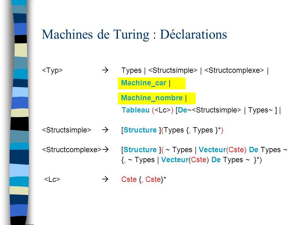 Machines de Turing : Déclarations Types | | | Tableau ( ) [De~ | Types~ ] | [Structure ](Types {, Types }*) [Structure ]( ~ Types | Vecteur(Cste) De Types ~ {, ~ Types | Vecteur(Cste) De Types ~ }*) Cste {, Cste}* Machine_car | Machine_nombre |