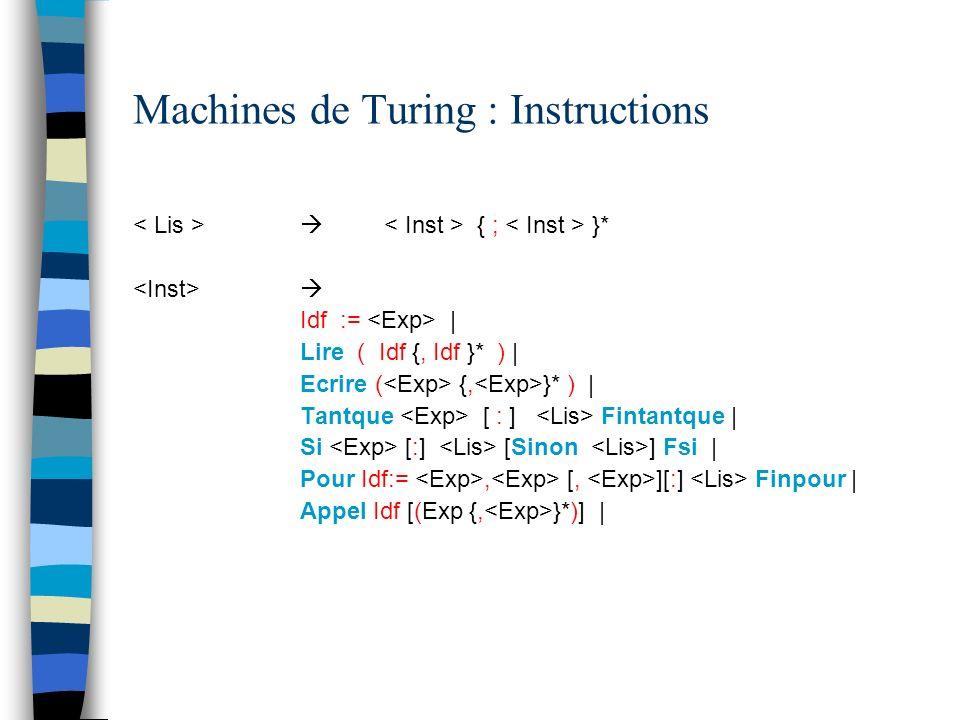 Machines de Turing : Instructions { ; }* Idf := | Lire ( Idf {, Idf }* ) | Ecrire ( {, }* ) | Tantque [ : ] Fintantque | Si [:] [Sinon ] Fsi | Pour Idf:=, [, ][:] Finpour | Appel Idf [(Exp {, }*)] |
