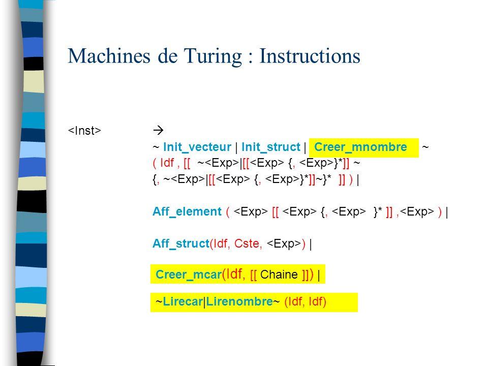 Machines de Turing : Instructions ~ Init_vecteur | Init_struct | ~ ( Idf, [[ ~ |[[ {, }*]] ~ {, ~ |[[ {, }*]]~}* ]] ) | Aff_element ( [[ {, }* ]], ) | Aff_struct(Idf, Cste, ) | Creer_mnombre Creer_mcar (Idf, [[ Chaine ]] ) | ~Lirecar|Lirenombre~ (Idf, Idf)