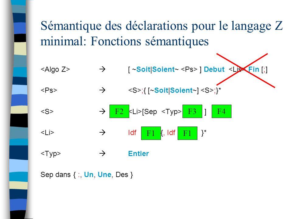 Sémantique des déclarations pour le langage Z minimal: Fonctions sémantiques [ ~Soit|Soient~ ] Debut Fin [;] ;{ [~Soit|Soient~] ;}* [Sep ] Idf {, Idf