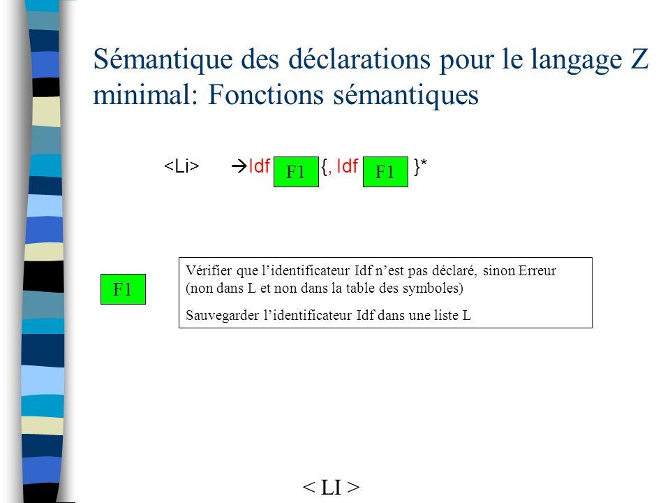Sémantique des déclarations pour le langage Z minimal: Fonctions sémantiques F1 Vérifier que lidentificateur Idf nest pas déclaré, sinon Erreur (non d