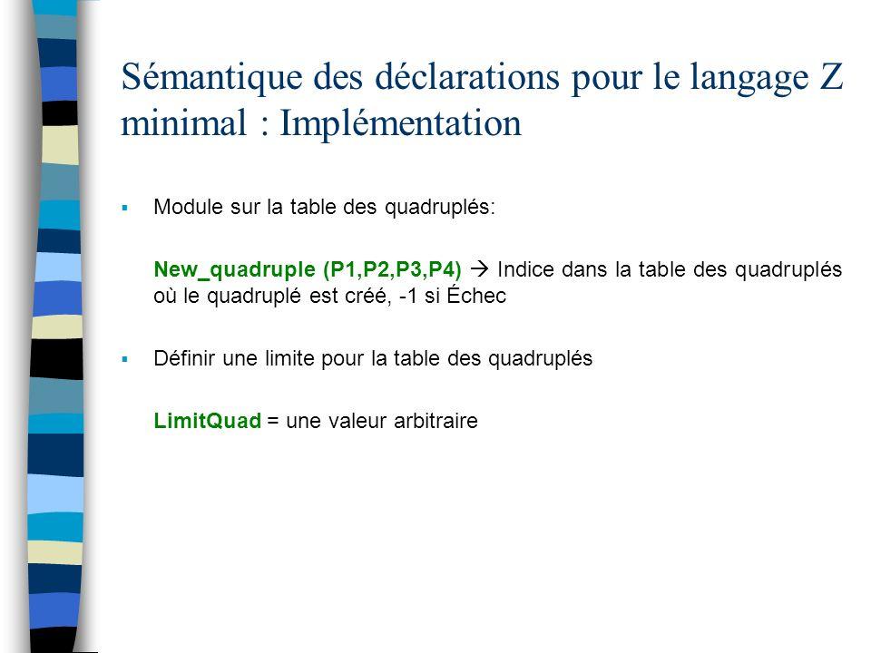 Sémantique des déclarations pour le langage Z minimal : Implémentation Module sur la table des quadruplés: New_quadruple (P1,P2,P3,P4) Indice dans la