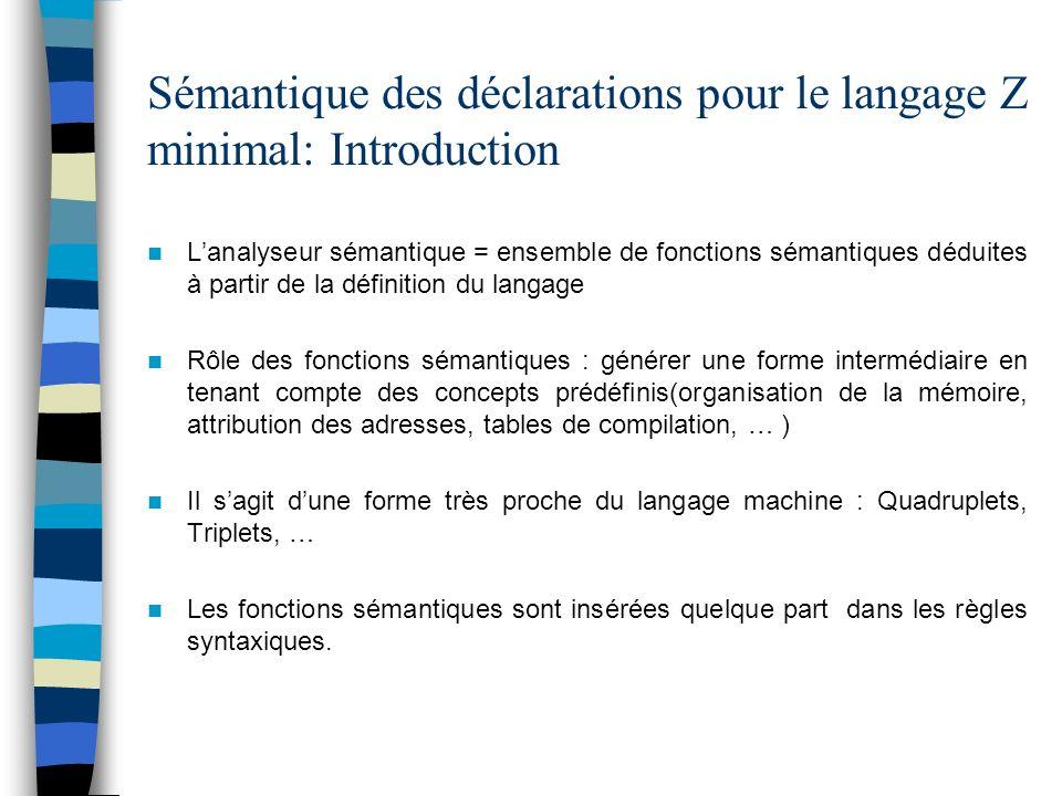Sémantique des déclarations pour le langage Z minimal: Introduction Lanalyseur sémantique = ensemble de fonctions sémantiques déduites à partir de la