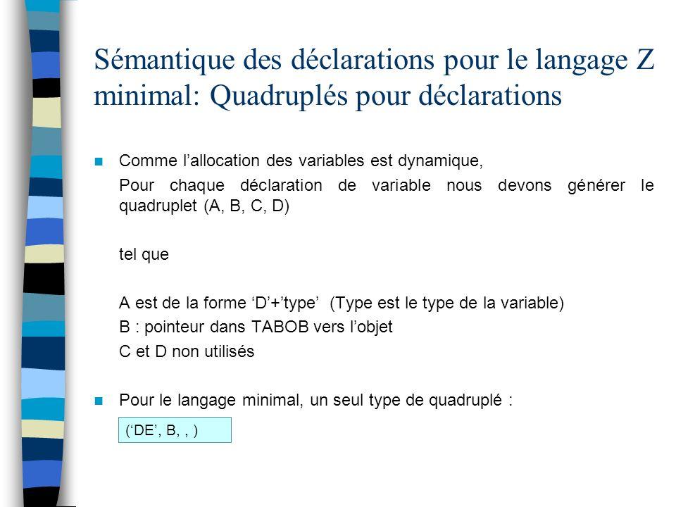 Sémantique des déclarations pour le langage Z minimal: Quadruplés pour déclarations Comme lallocation des variables est dynamique, Pour chaque déclara