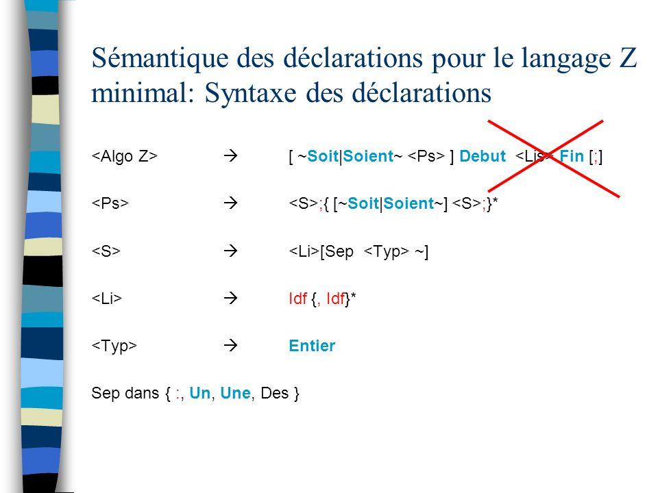 Sémantique des déclarations pour le langage Z minimal: Syntaxe des déclarations [ ~Soit|Soient~ ] Debut Fin [;] ;{ [~Soit|Soient~] ;}* [Sep ~] Idf {,