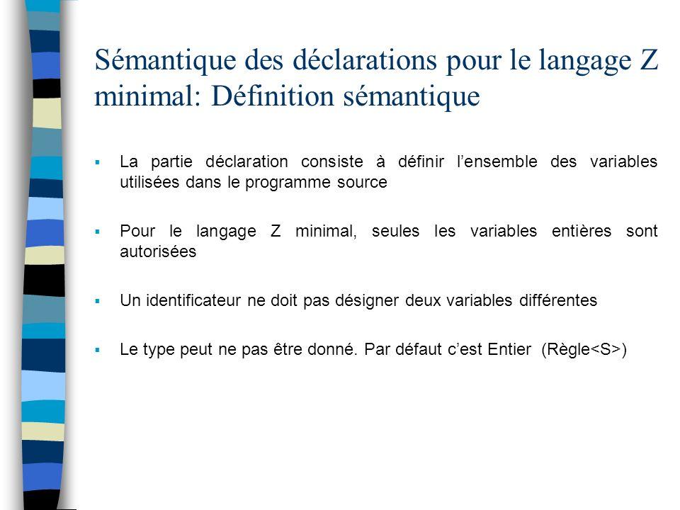 Sémantique des déclarations pour le langage Z minimal: Définition sémantique La partie déclaration consiste à définir lensemble des variables utilisée