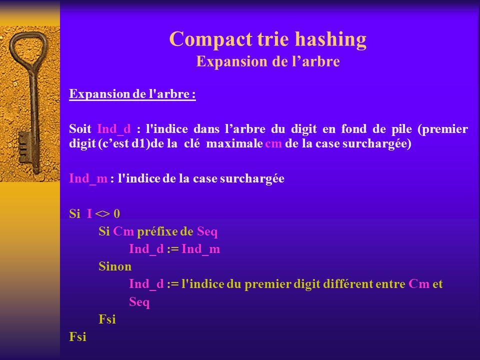 Compact trie hashing Expansion de larbre Expansion de l'arbre : Soit Ind_d : l'indice dans larbre du digit en fond de pile (premier digit (cest d1)de