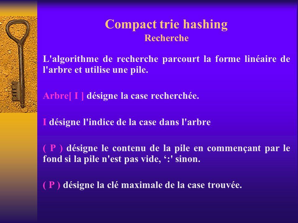 Compact trie hashing Recherche L'algorithme de recherche parcourt la forme linéaire de l'arbre et utilise une pile. Arbre[ I ] désigne la case recherc