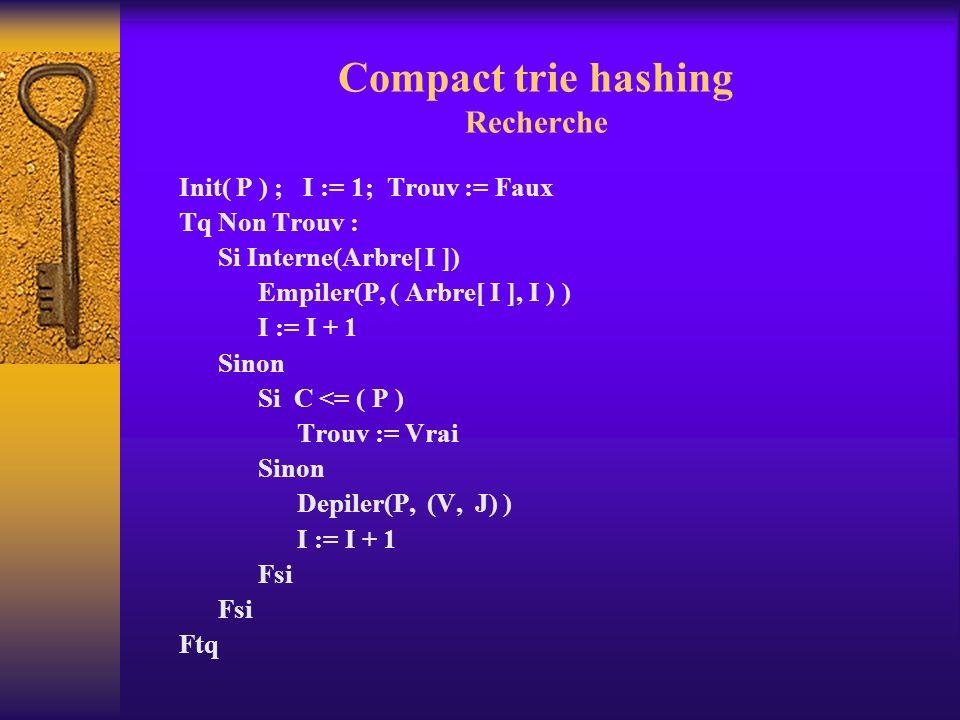 Compact trie hashing Recherche Init( P ) ; I := 1; Trouv := Faux Tq Non Trouv : Si Interne(Arbre[ I ]) Empiler(P, ( Arbre[ I ], I ) ) I := I + 1 Sinon