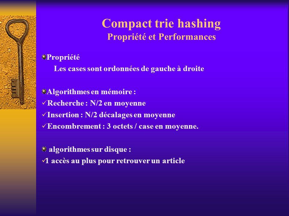 Compact trie hashing Propriété et Performances Propriété Les cases sont ordonnées de gauche à droite Algorithmes en mémoire : Recherche : N/2 en moyen