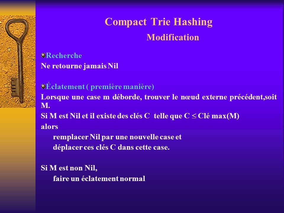 Compact Trie Hashing Modification Recherche Ne retourne jamais Nil Éclatement ( première manière) Lorsque une case m déborde, trouver le nœud externe