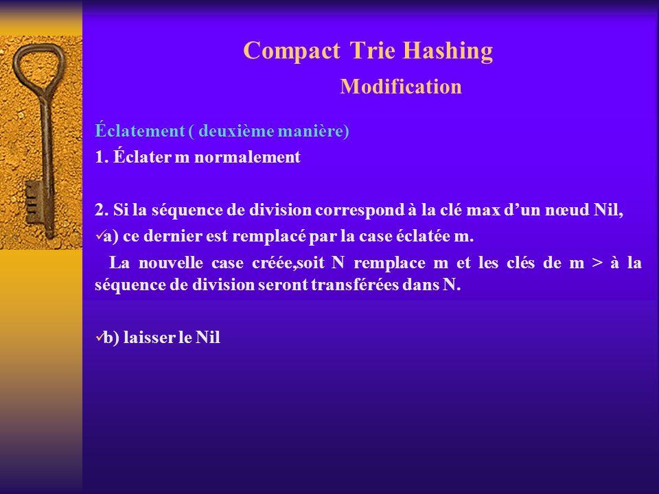 Compact Trie Hashing Modification Éclatement ( deuxième manière) 1. Éclater m normalement 2. Si la séquence de division correspond à la clé max dun nœ