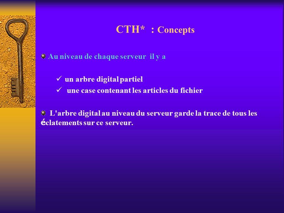 CTH* : Concepts Au niveau de chaque serveur il y a un arbre digital partiel une case contenant les articles du fichier L'arbre digital au niveau du se