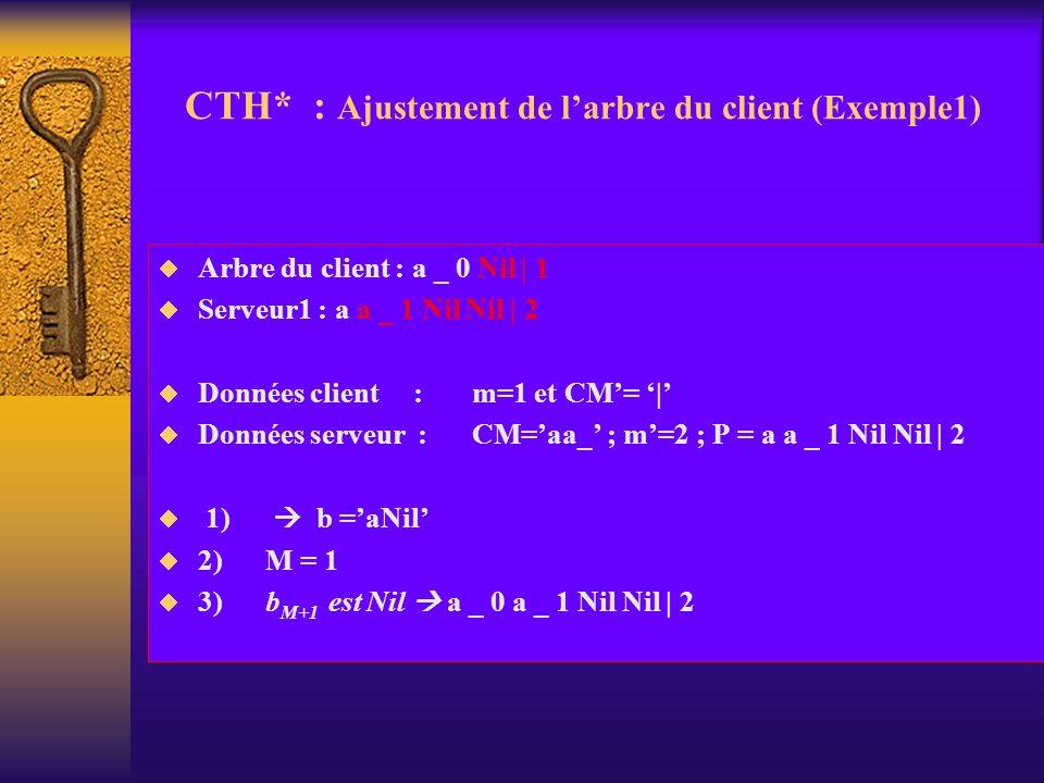 CTH* : Ajustement de larbre du client (Exemple1) Arbre du client : a _ 0 Nil | 1 Serveur1 : a a _ 1 Nil Nil | 2 Données client : m=1 et CM= | Données