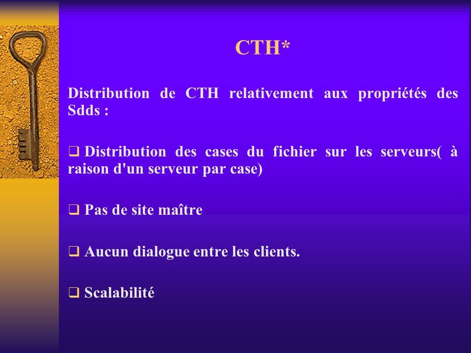 CTH* Distribution de CTH relativement aux propriétés des Sdds : Distribution des cases du fichier sur les serveurs( à raison d'un serveur par case) Pa