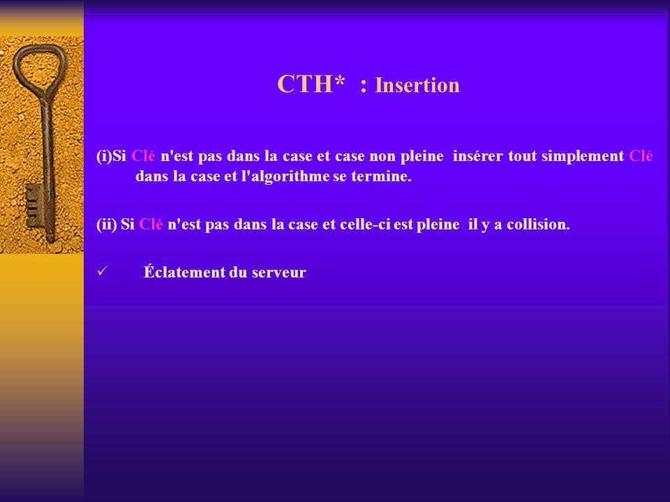 CTH* : Insertion (i)Si Clé n'est pas dans la case et case non pleine insérer tout simplement Clé dans la case et l'algorithme se termine. (ii) Si Clé
