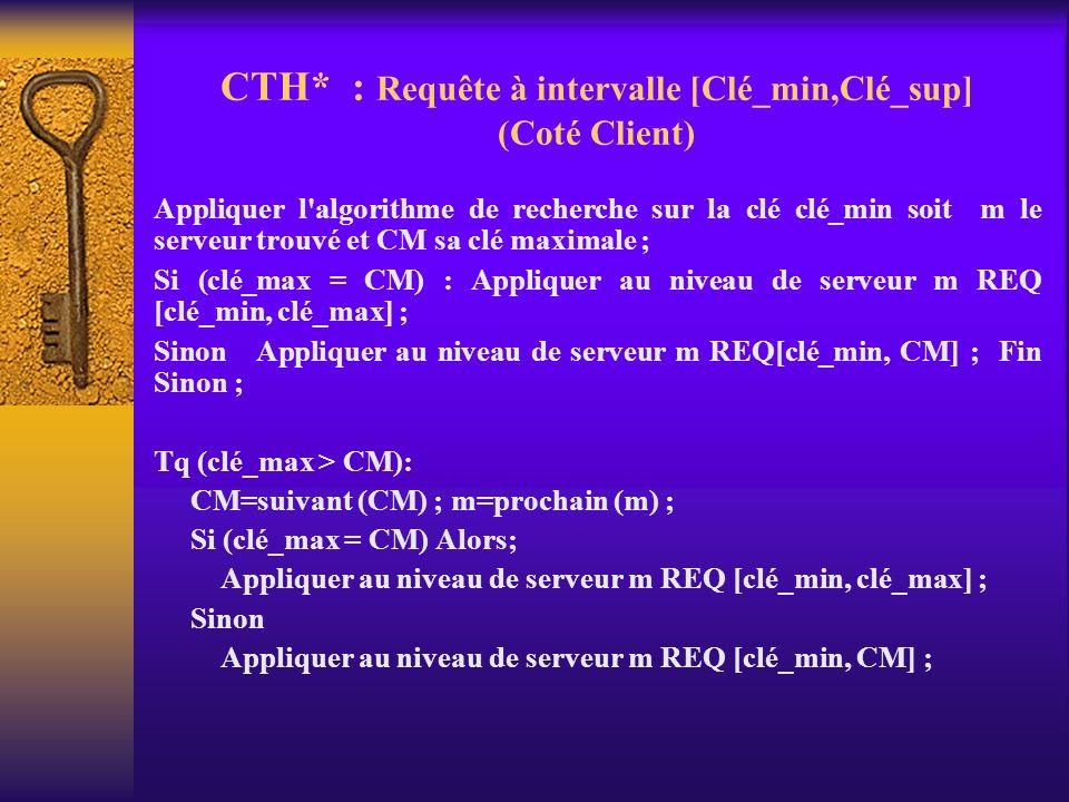 CTH* : Requête à intervalle [Clé_min,Clé_sup] (Coté Client) Appliquer l'algorithme de recherche sur la clé clé_min soit m le serveur trouvé et CM sa c