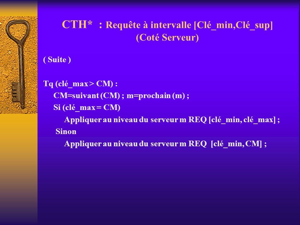 CTH* : Requête à intervalle [Clé_min,Clé_sup] (Coté Serveur) ( Suite ) Tq (clé_max > CM) : CM=suivant (CM) ; m=prochain (m) ; Si (clé_max = CM) Appliq
