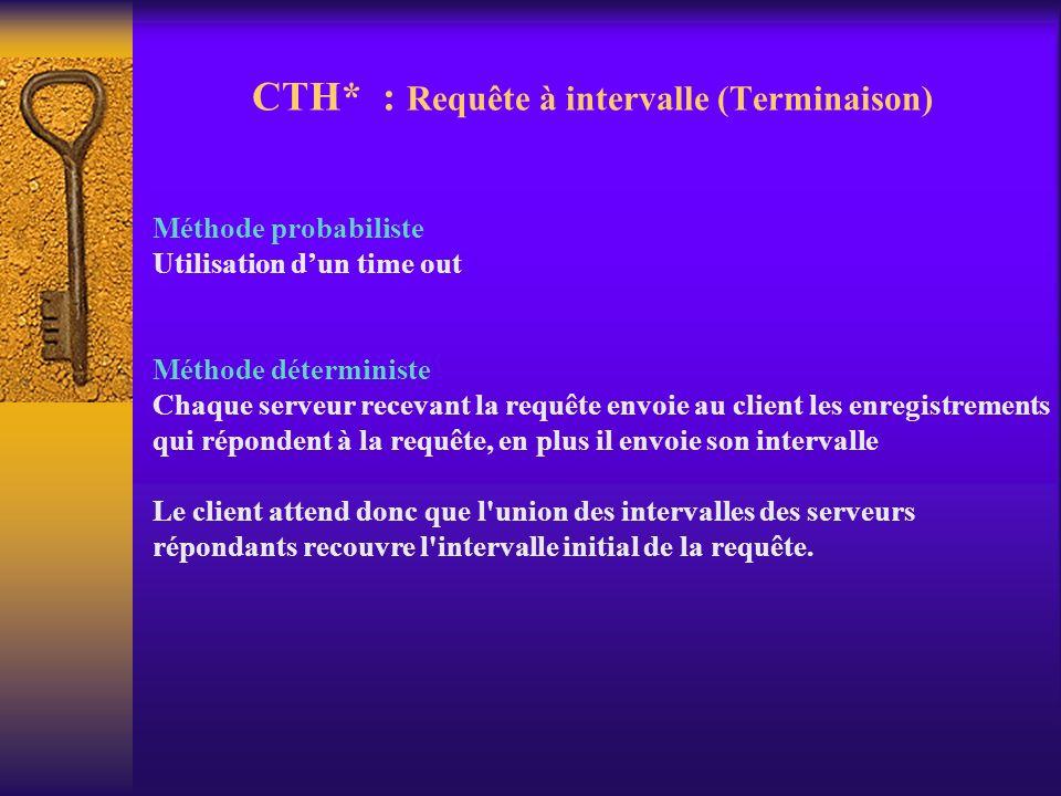 CTH* : Requête à intervalle (Terminaison) Méthode probabiliste Utilisation dun time out Méthode déterministe Chaque serveur recevant la requête envoie