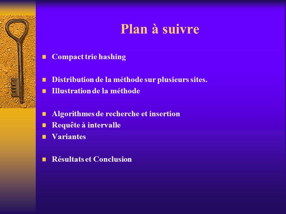 Plan à suivre Compact trie hashing Distribution de la méthode sur plusieurs sites. Illustration de la méthode Algorithmes de recherche et insertion Re