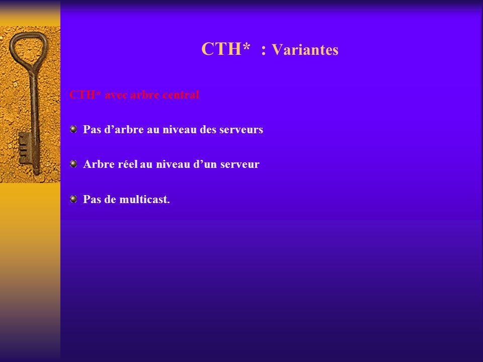 CTH* : Variantes CTH* avec arbre central Pas darbre au niveau des serveurs Arbre réel au niveau dun serveur Pas de multicast.