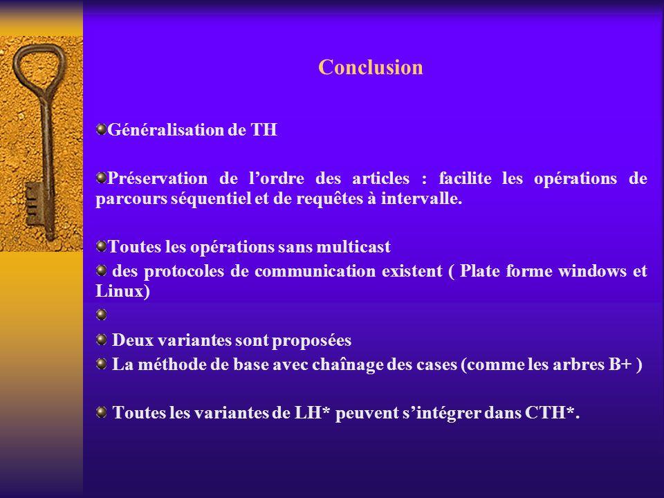 Conclusion Généralisation de TH Préservation de lordre des articles : facilite les opérations de parcours séquentiel et de requêtes à intervalle. Tout