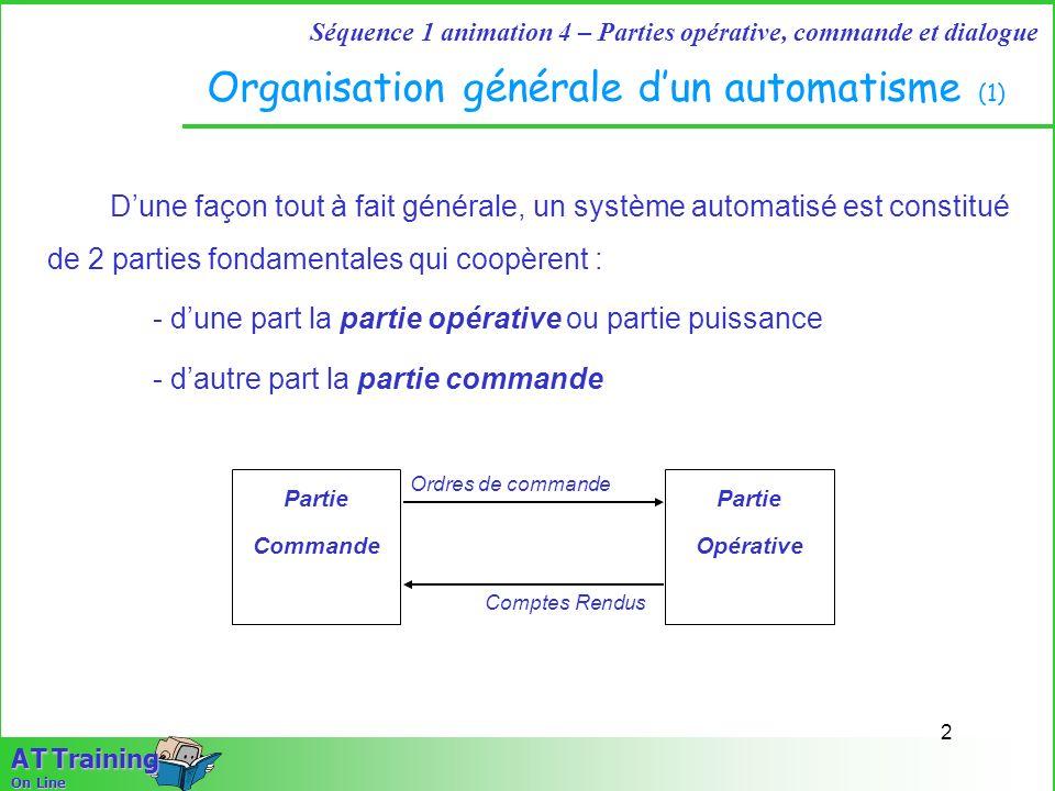 3 Séquence 1 animation 4 – Parties opérative, commande et dialogue A T Training On Line Organisation générale dun automatisme (2) La partie opérative effectue des opérations permettant dassurer la production lorsque lordre lui en est donné par la partie commande.