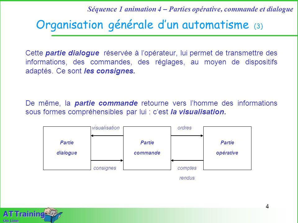 5 Séquence 1 animation 4 – Parties opérative, commande et dialogue A T Training On Line Rôle de chaque partie (1) La partie opérative est le processus physique à automatiser pour obtenir le travail désiré.