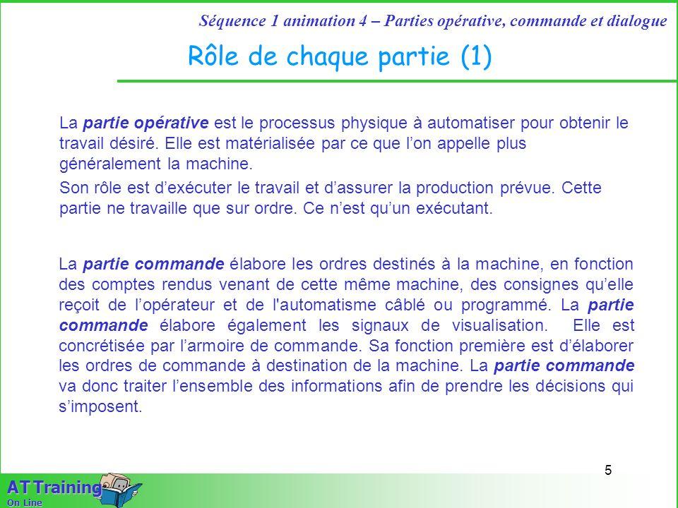 5 Séquence 1 animation 4 – Parties opérative, commande et dialogue A T Training On Line Rôle de chaque partie (1) La partie opérative est le processus