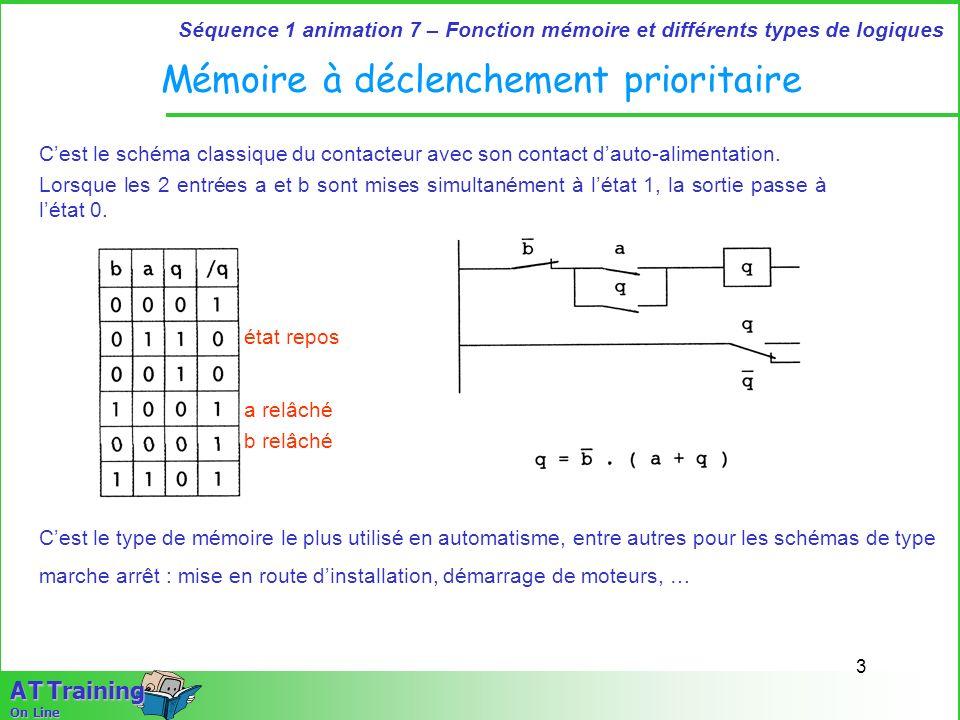 4 Séquence 1 animation 7 – Fonction mémoire et différents types de logiques A T Training On Line Mémoire à enclenchement prioritaire Le relais à accrochage mécanique réalise cette fonction.