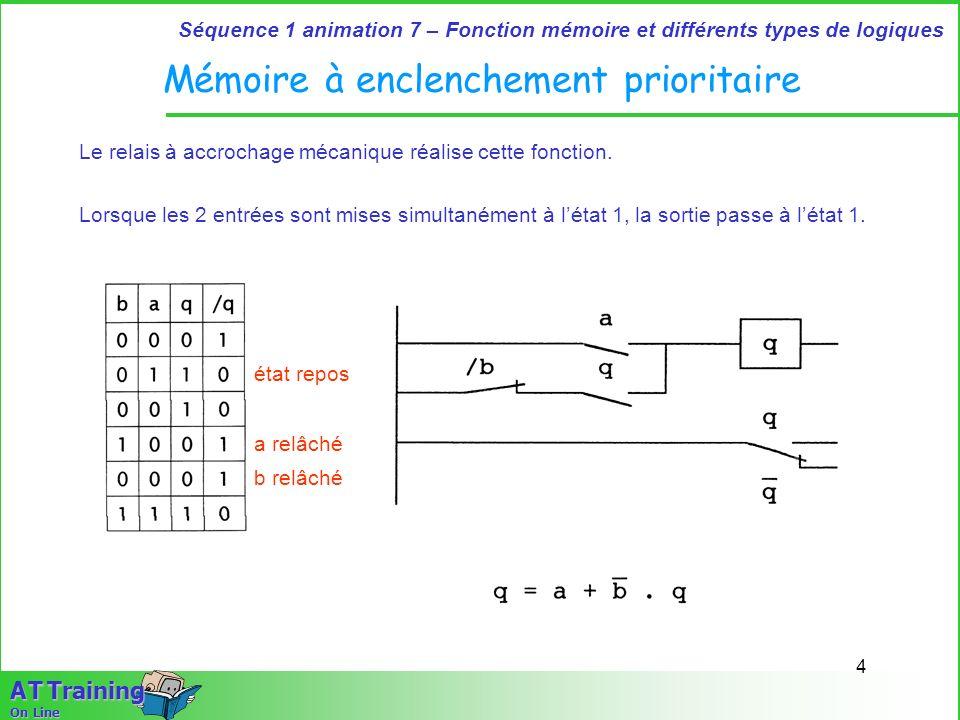 5 Séquence 1 animation 7 – Fonction mémoire et différents types de logiques A T Training On Line Bascules RS Set : mise à 1 mémorisée Reset : mise à 0 mémorisée Qn : état précédant de Q Qn + 1 : état suivant de Q : état indéterminé de Q Une bascule RS est une mémoire à 2 entrées qui possède en général 2 sorties complémentées.