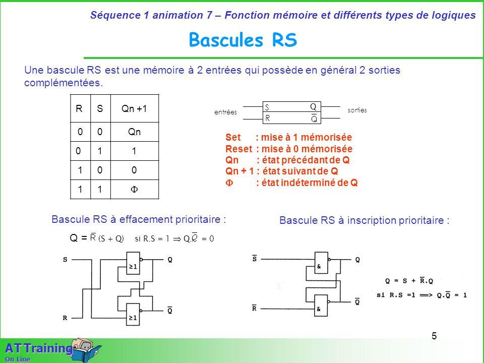 6 Séquence 1 animation 7 – Fonction mémoire et différents types de logiques A T Training On Line Bascules RS synchrones Cest une bascule qui reproduit, lorsque lentrée de validation H=1 les informations présentes sur les entrées.