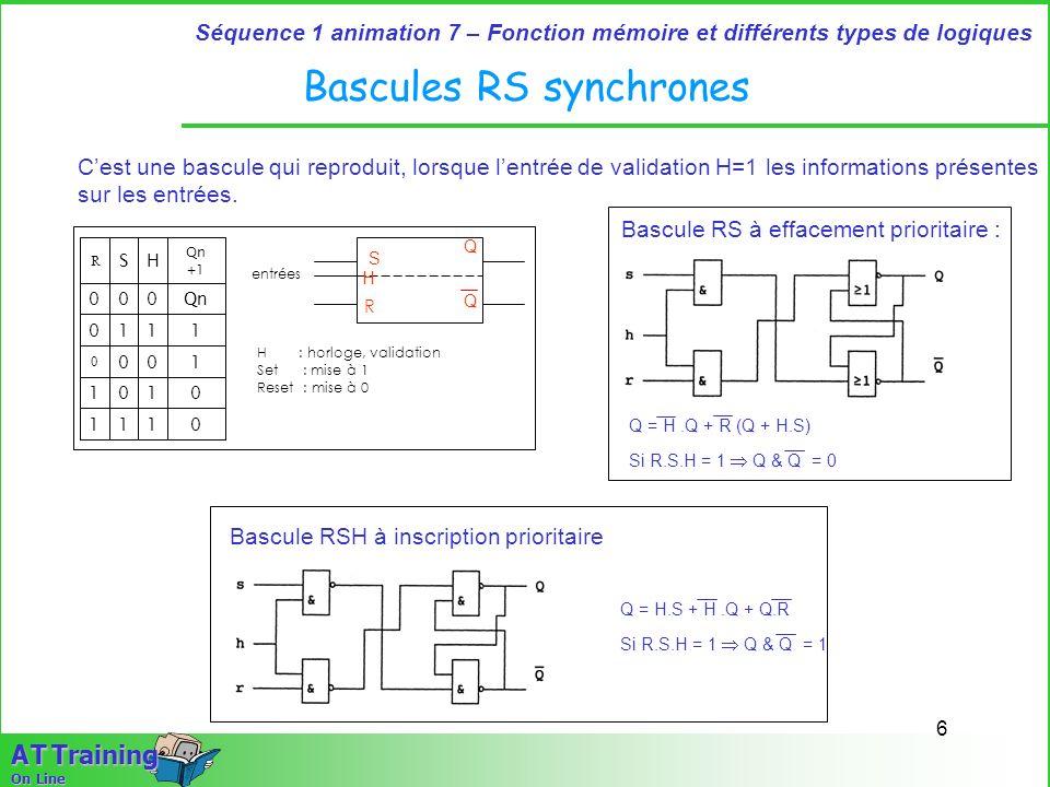 6 Séquence 1 animation 7 – Fonction mémoire et différents types de logiques A T Training On Line Bascules RS synchrones Cest une bascule qui reproduit