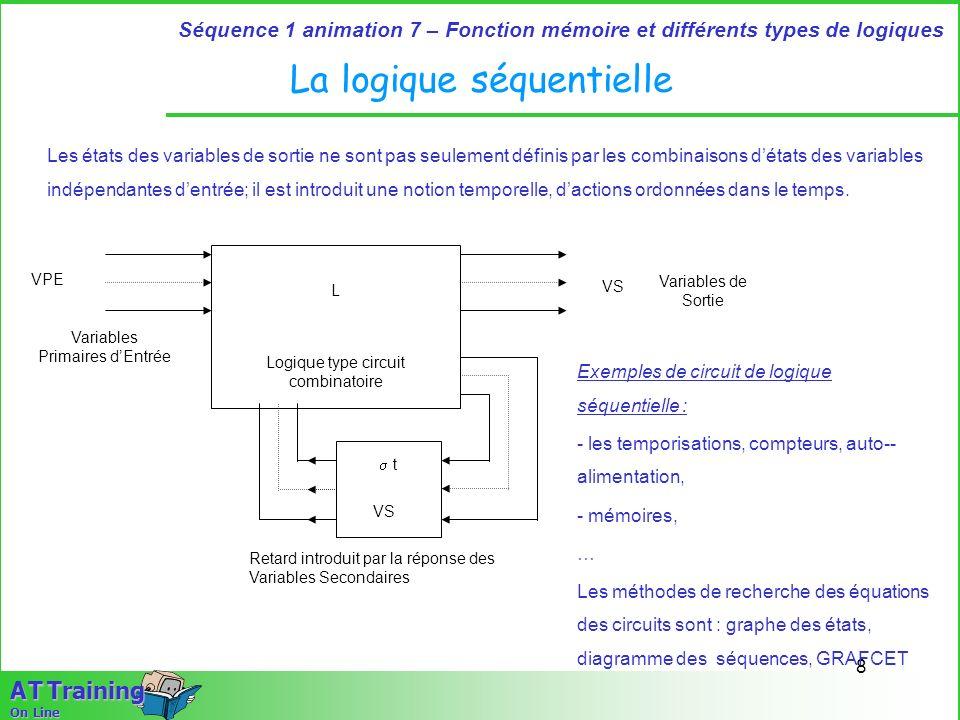 8 Séquence 1 animation 7 – Fonction mémoire et différents types de logiques A T Training On Line La logique séquentielle Les états des variables de so