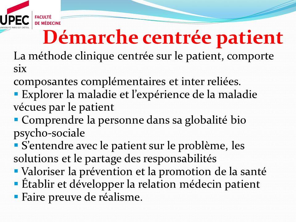 Démarche centrée patient La méthode clinique centrée sur le patient, comporte six composantes complémentaires et inter reliées. Explorer la maladie et