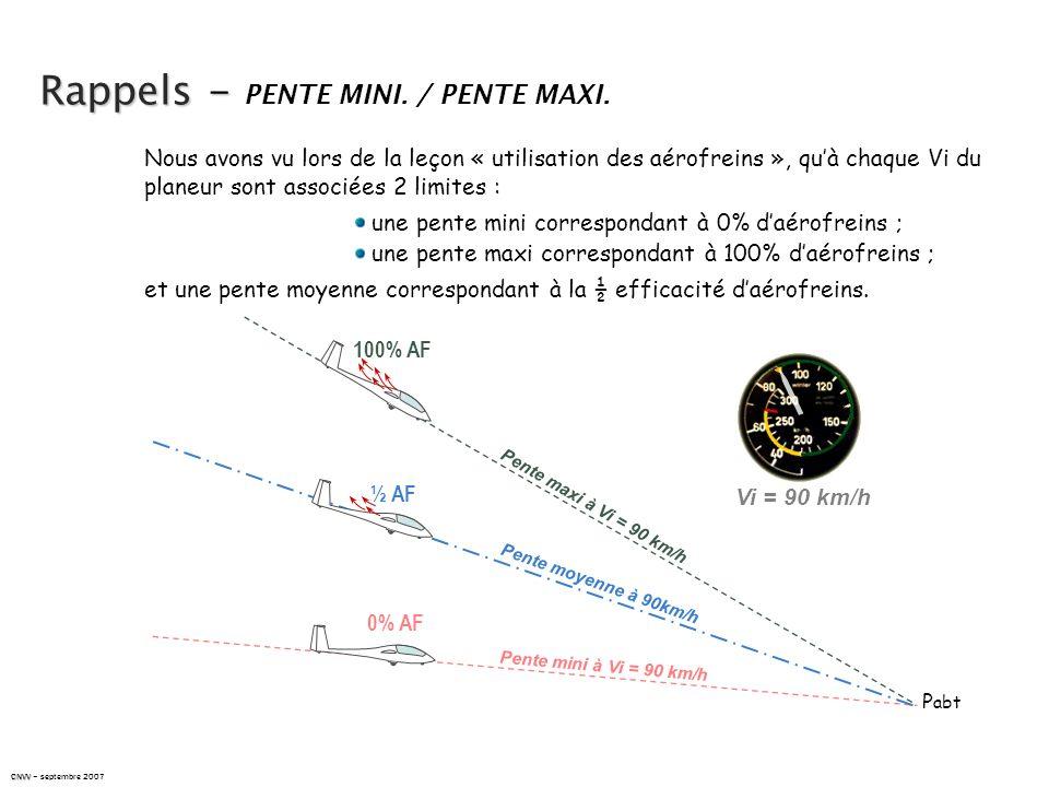 LE P.I.A. Pinceau Idéal dApproche