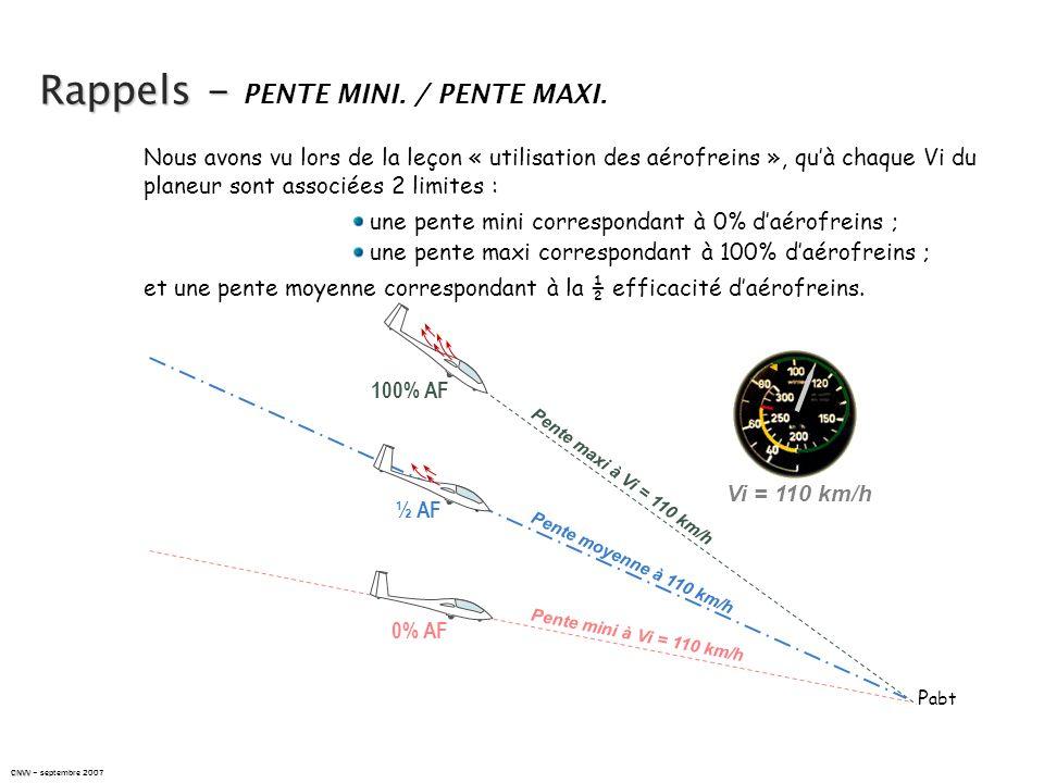 une pente mini correspondant à 0% daérofreins ; une pente maxi correspondant à 100% daérofreins ; Pente maxi à Vi = 90 km/h 100% AF Pente mini à Vi =