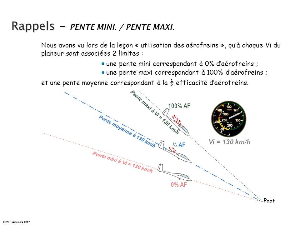 une pente mini correspondant à 0% daérofreins ; une pente maxi correspondant à 100% daérofreins ; Rappels - Rappels - PENTE MINI. / PENTE MAXI. Nous a