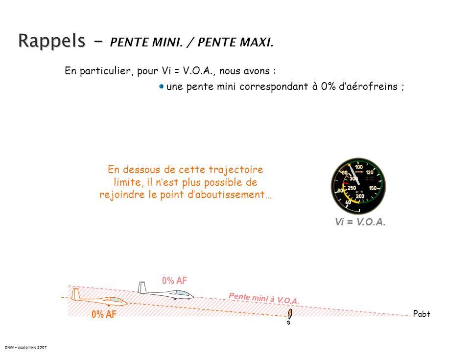 CNVV CNVV – septembre 2007 Rappels - Rappels - PENTE MINI. / PENTE MAXI. Pente mini à V.O.A. 0% AF Vi = V.O.A. une pente mini correspondant à 0% daéro