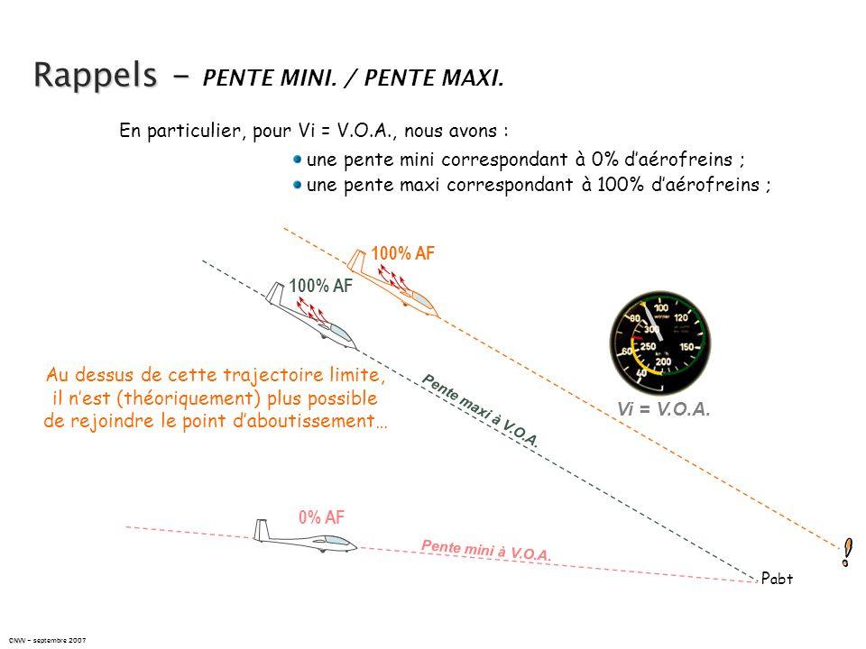 CNVV CNVV – septembre 2007 Rappels - Rappels - PENTE MINI. / PENTE MAXI. Pente maxi à V.O.A. Pente mini à V.O.A. 0% AF 100% AF Vi = V.O.A. une pente m