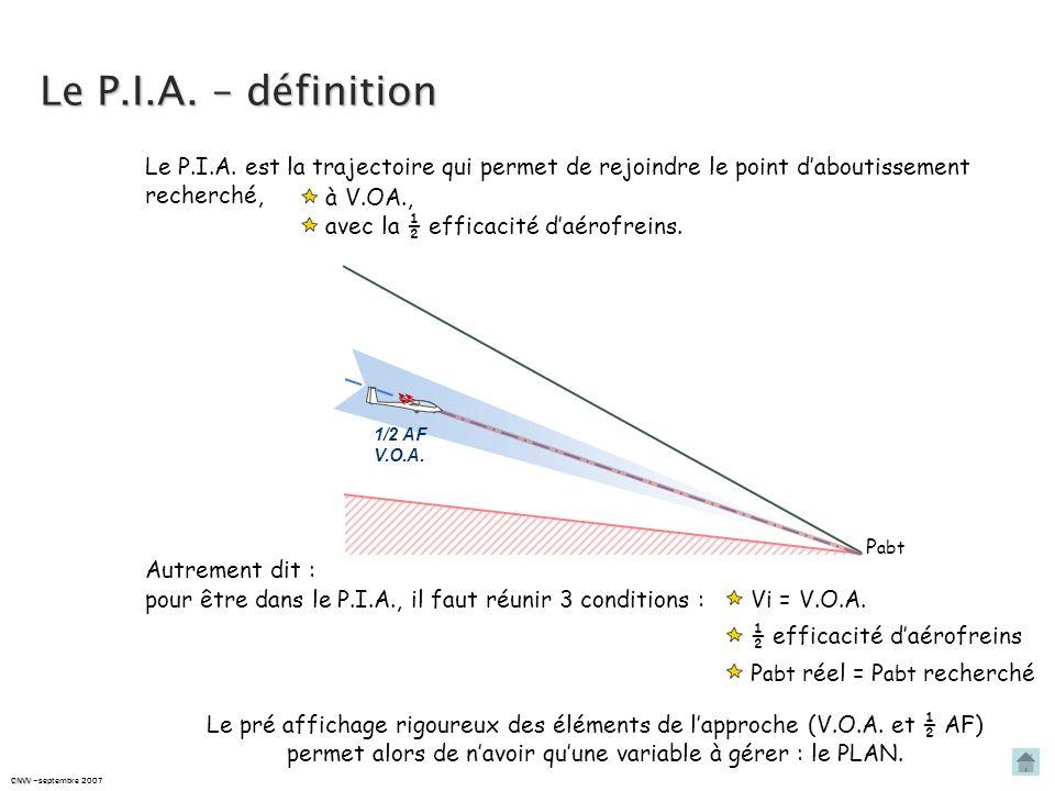 CNVV CNVV – septembre 2007 Rappels - Rappels - PENTE MINI. / PENTE MAXI. Pente maxi à V.O.A. Pente mini à V.O.A. 0% AF 100% AF Vi = V.O.A. Pente moyen