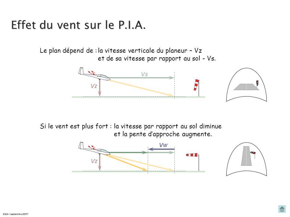 Intérêt 1/2 AF V.O.A. Comprise entre les pentes maxi et mini, cette trajectoire offre au pilote une marge de manœuvre importante pour apporter des cor