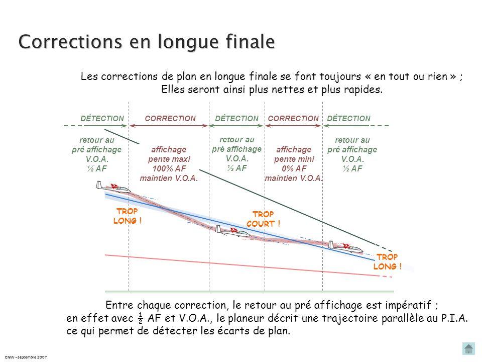 Lapproche finale CNVV CNVV –septembre 2007 Lapproche finale peut être décomposée en deux parties : la longue finale ; la courte finale. Objectif : REC