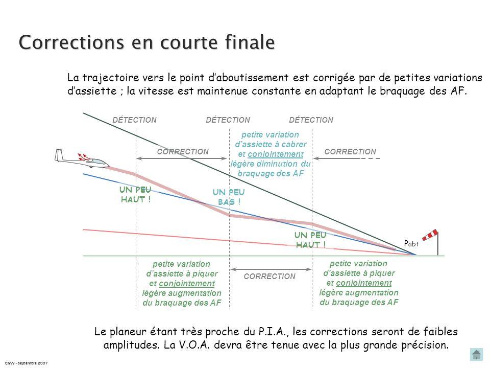 Corrections en longue finale CNVV CNVV –septembre 2007 Les corrections de plan en longue finale se font toujours « en tout ou rien » ; Elles seront ai