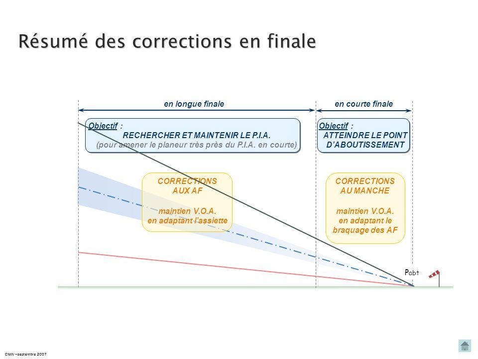 Corrections en courte finale CNVV CNVV –septembre 2007 La trajectoire vers le point daboutissement est corrigée par de petites variations dassiette ;