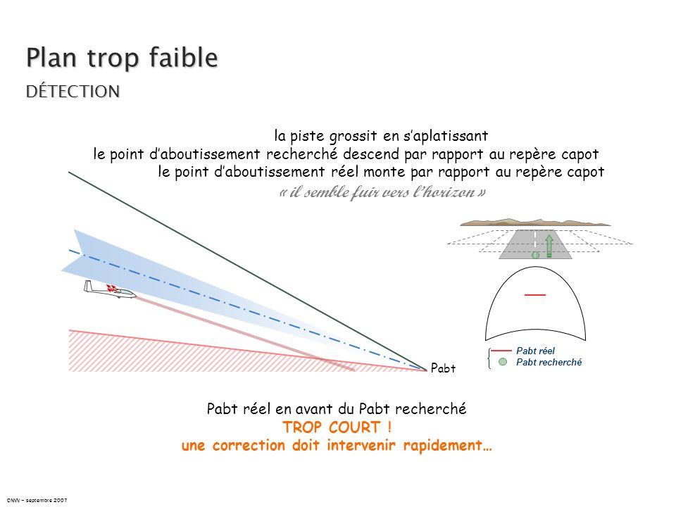 CNVV CNVV – septembre 2007 Plan correct SÉQUENCE DACTIONS 1/2 AF V.O.A. Maintenir les éléments pré affichés : et continuer à surveiller lévolution du