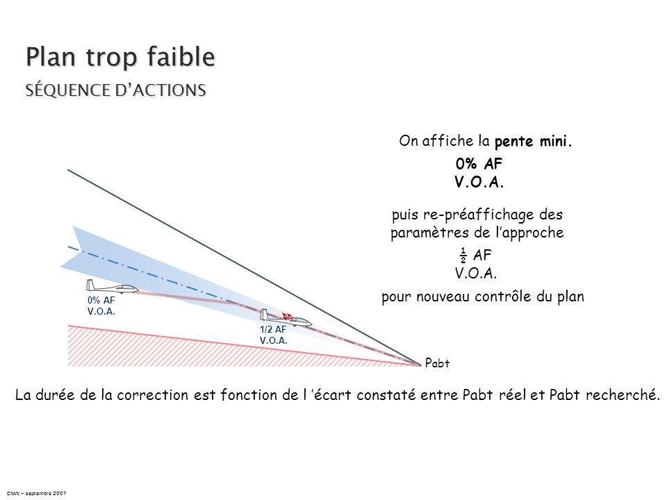 CNVV – septembre 2007 Plan trop faible DÉTECTION Pabt réel Pabt recherché TROP TARD !