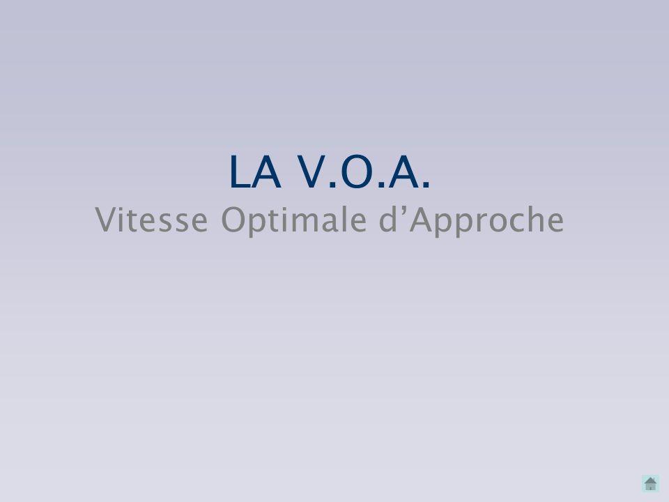 PARAMÈTRES DE LAPPROCHE