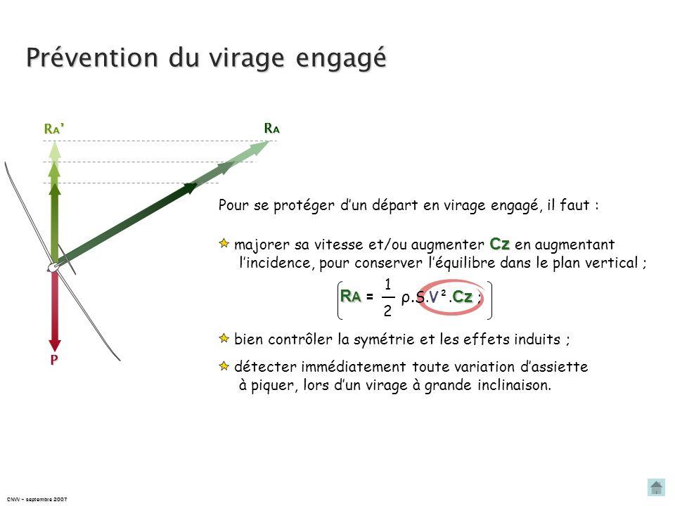 Origines du virage engagé Le virage engagé est la conséquence : de lassiette (variation à piquer) ; de linclinaison ; de lassiette et de linclinaison.